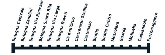 bologna-portomaggiore